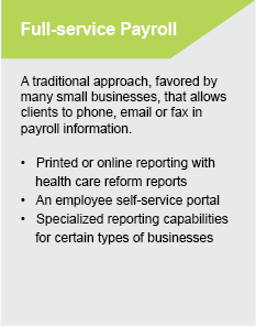 Payroll Full service